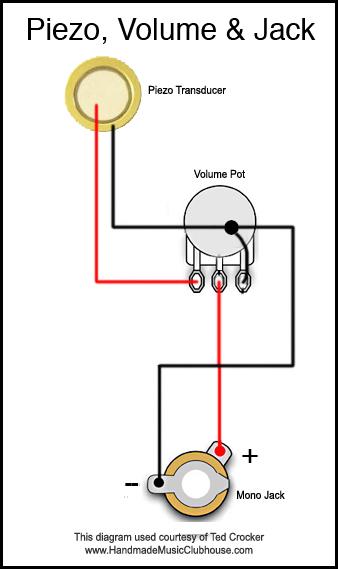 audio potentiometer wiring diagram  bullfrog blues strat